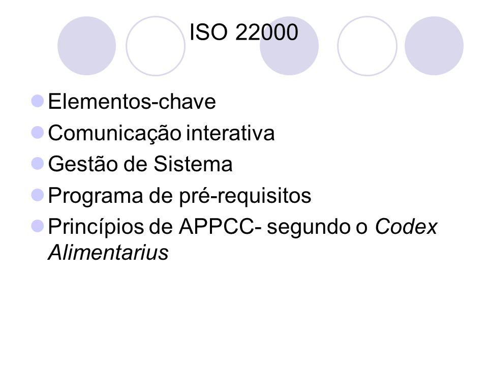 ISO 22000 Elementos-chave Comunicação interativa Gestão de Sistema