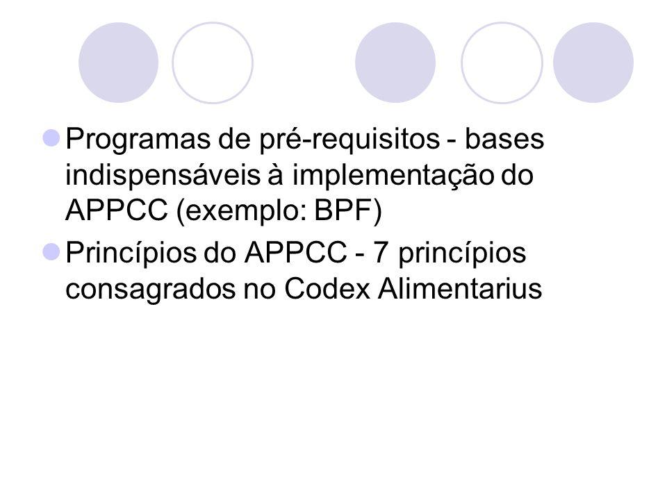 Programas de pré-requisitos - bases indispensáveis à implementação do APPCC (exemplo: BPF)