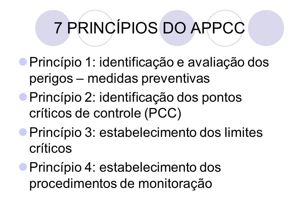 7 PRINCÍPIOS DO APPCC Princípio 1: identificação e avaliação dos perigos – medidas preventivas.