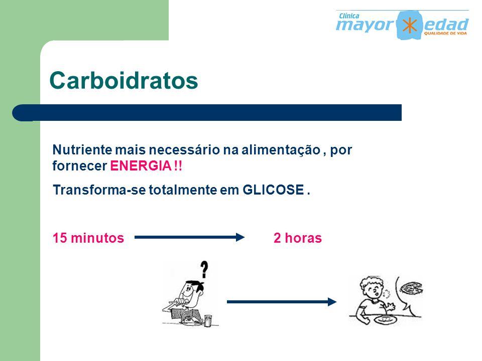 Carboidratos Nutriente mais necessário na alimentação , por fornecer ENERGIA !! Transforma-se totalmente em GLICOSE .