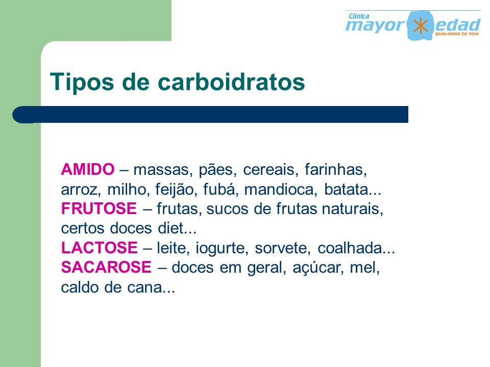 Tipos de carboidratos AMIDO – massas, pães, cereais, farinhas, arroz, milho, feijão, fubá, mandioca, batata...