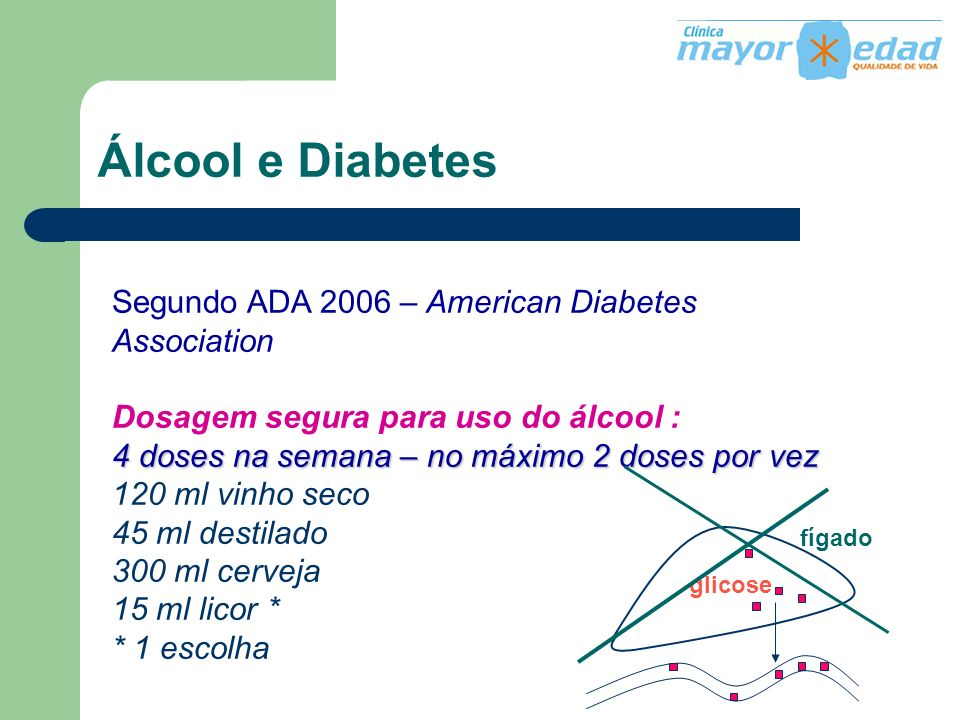 Álcool e Diabetes Segundo ADA 2006 – American Diabetes Association