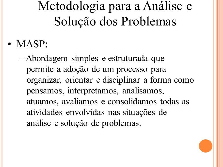 Metodologia para a Análise e
