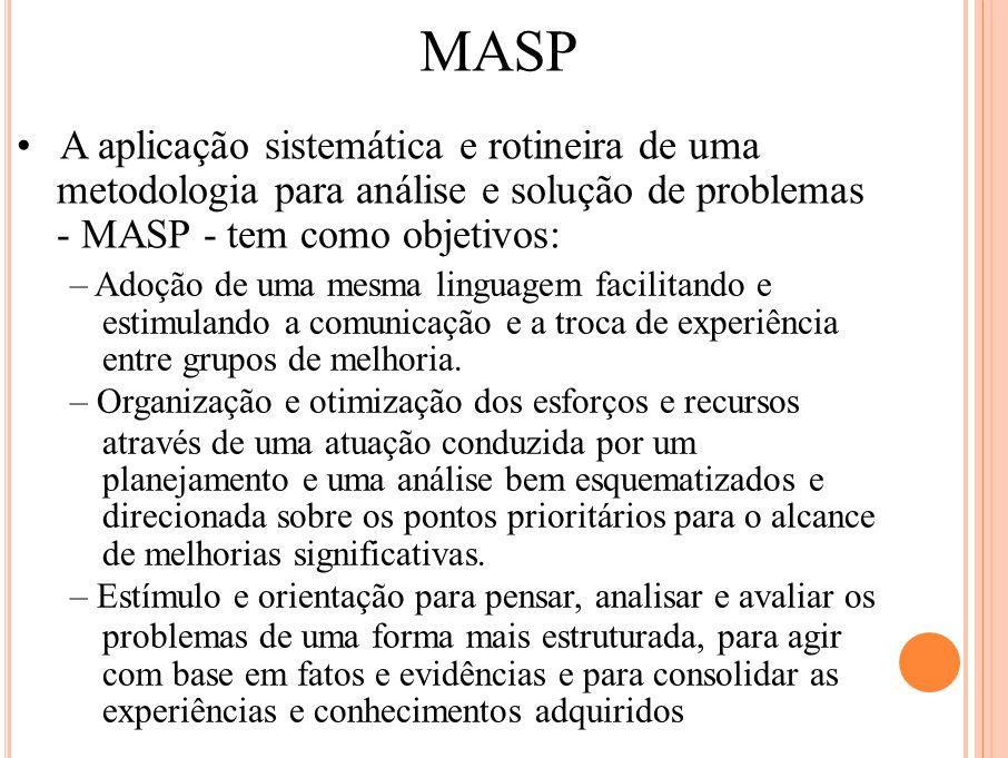 MASP • A aplicação sistemática e rotineira de uma
