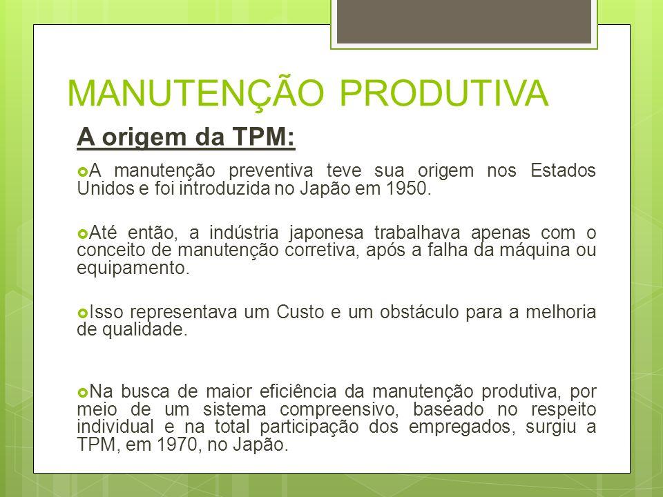 MANUTENÇÃO PRODUTIVA A origem da TPM: