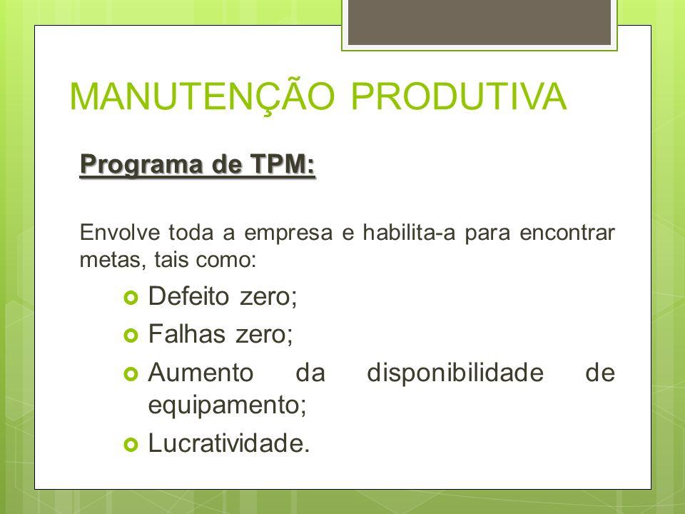 MANUTENÇÃO PRODUTIVA Programa de TPM: Defeito zero; Falhas zero;