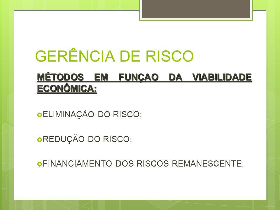 GERÊNCIA DE RISCO MÉTODOS EM FUNÇAO DA VIABILIDADE ECONÔMICA: