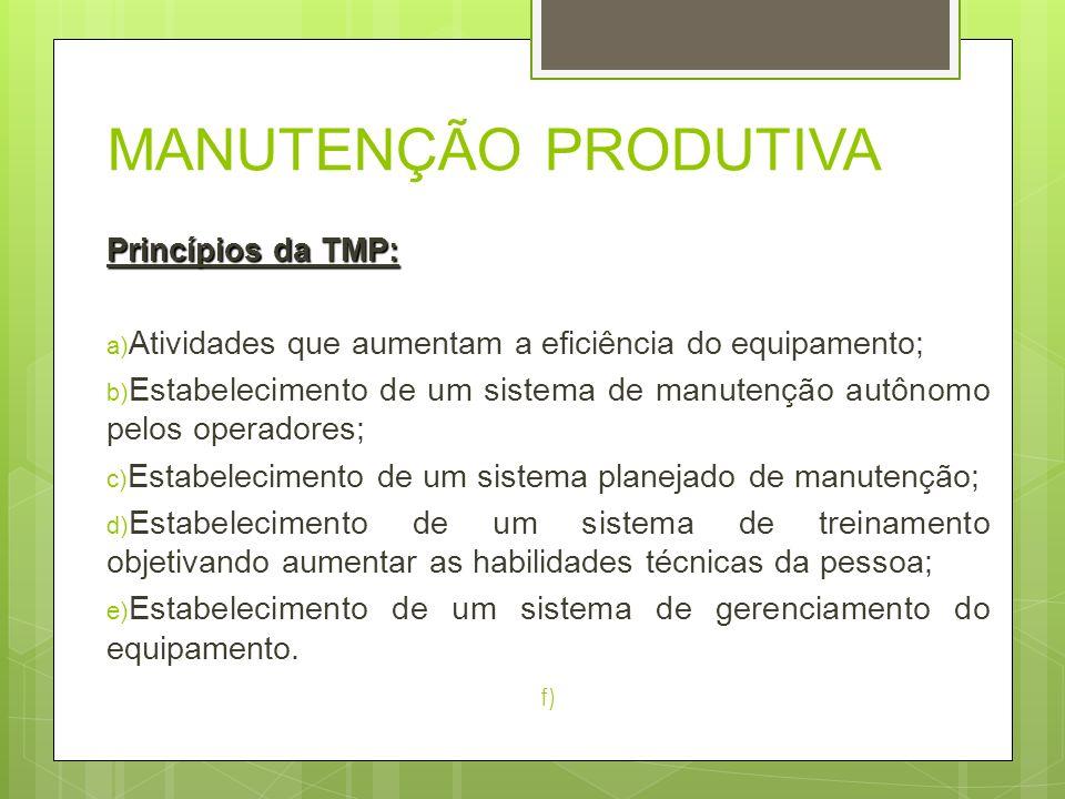 MANUTENÇÃO PRODUTIVA Princípios da TMP: