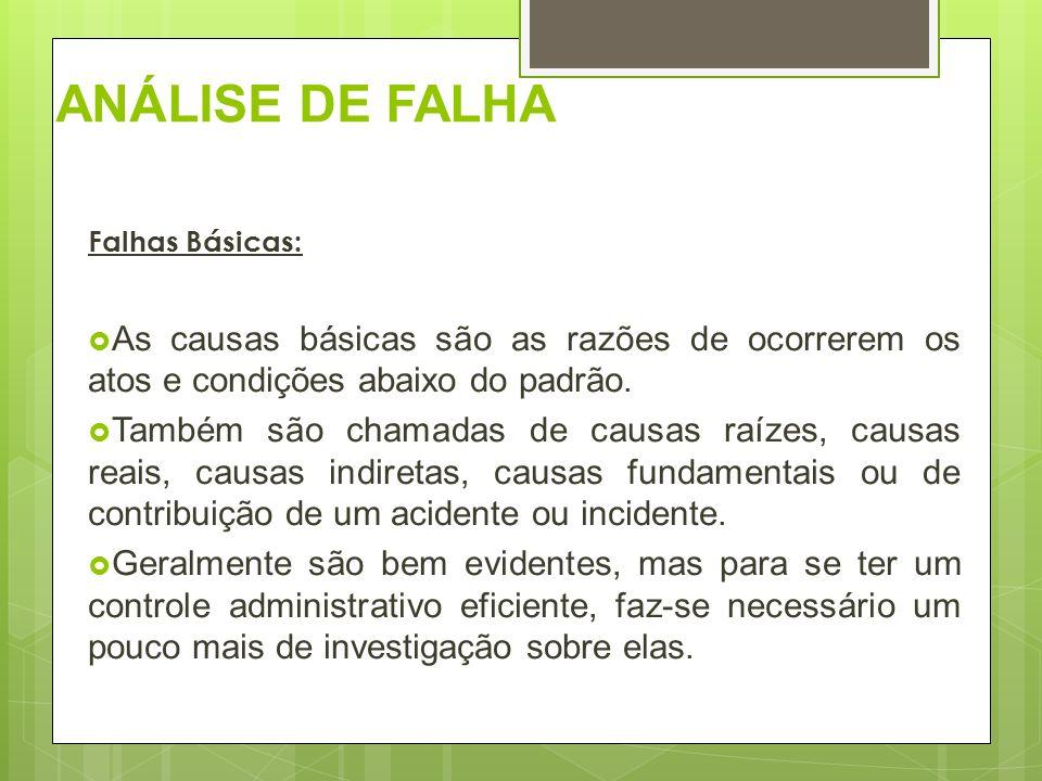 ANÁLISE DE FALHA Falhas Básicas: As causas básicas são as razões de ocorrerem os atos e condições abaixo do padrão.
