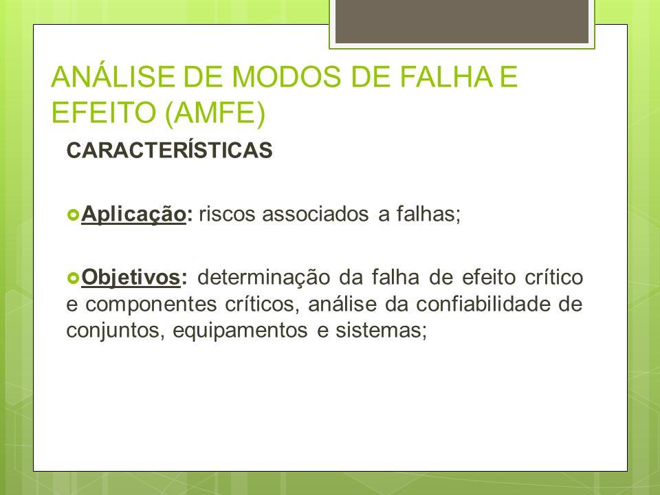 ANÁLISE DE MODOS DE FALHA E EFEITO (AMFE)
