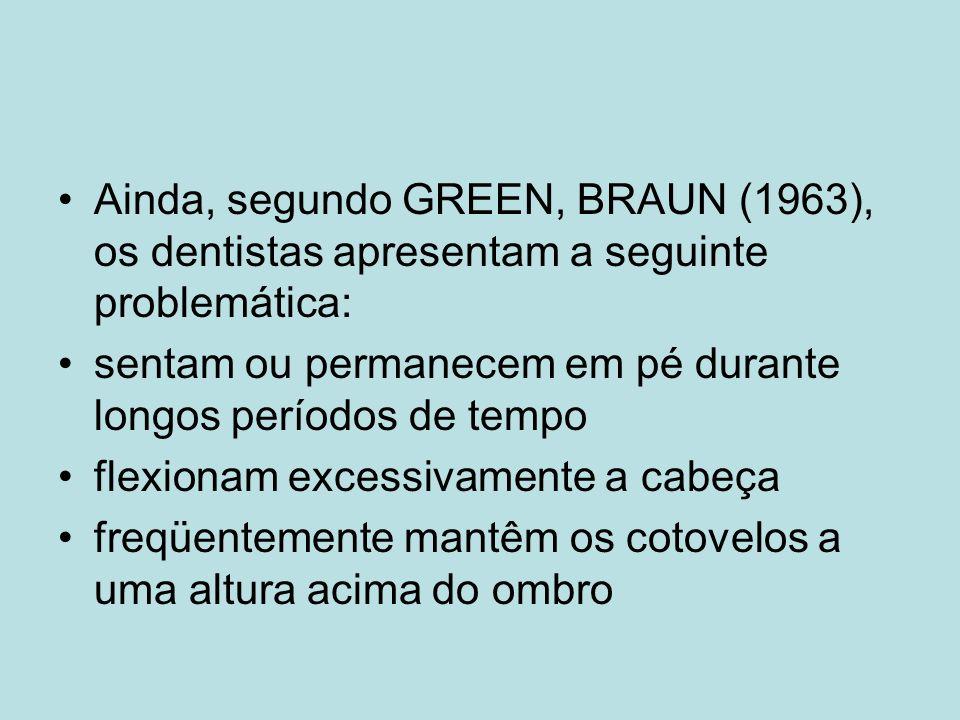 Ainda, segundo GREEN, BRAUN (1963), os dentistas apresentam a seguinte problemática: