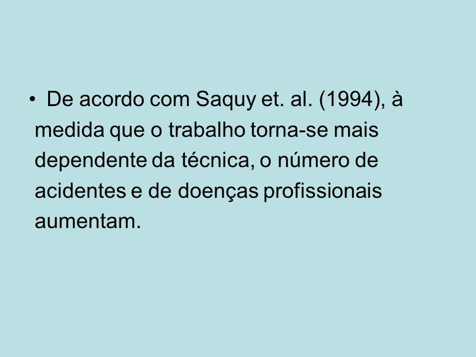 De acordo com Saquy et. al. (1994), à