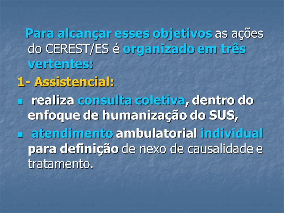 Para alcançar esses objetivos as ações do CEREST/ES é organizado em três vertentes: