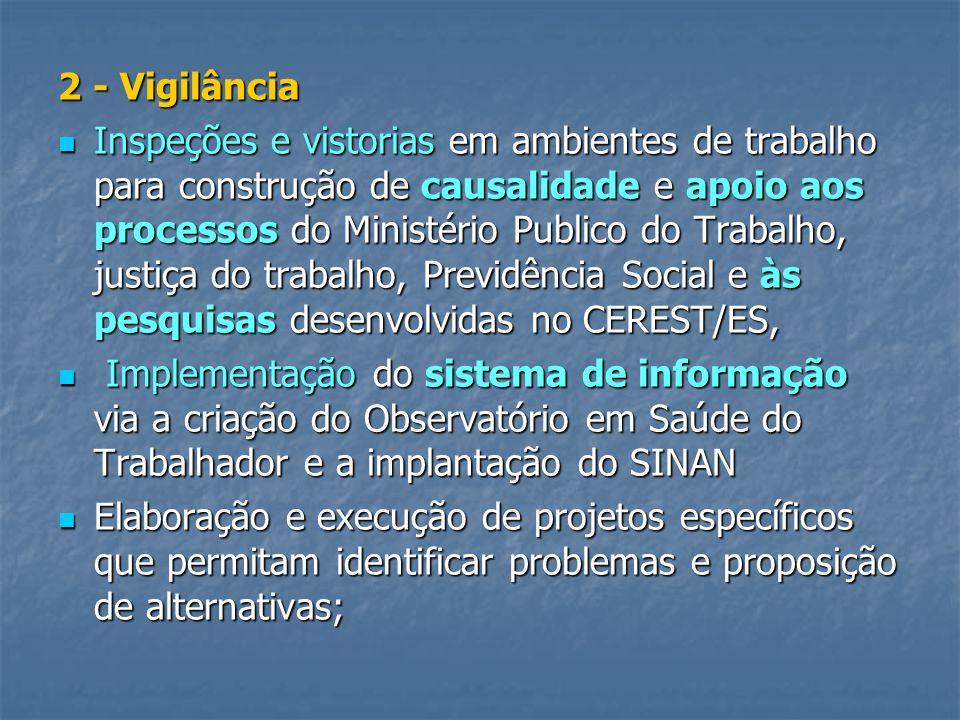 2 - Vigilância