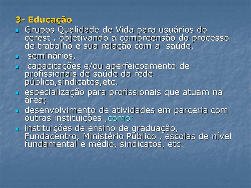 3- EducaçãoGrupos Qualidade de Vida para usuários do cerest , objetivando a compreensão do processo de trabalho e sua relação com a saúde.