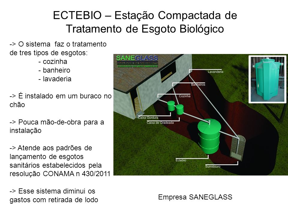 ECTEBIO – Estação Compactada de Tratamento de Esgoto Biológico