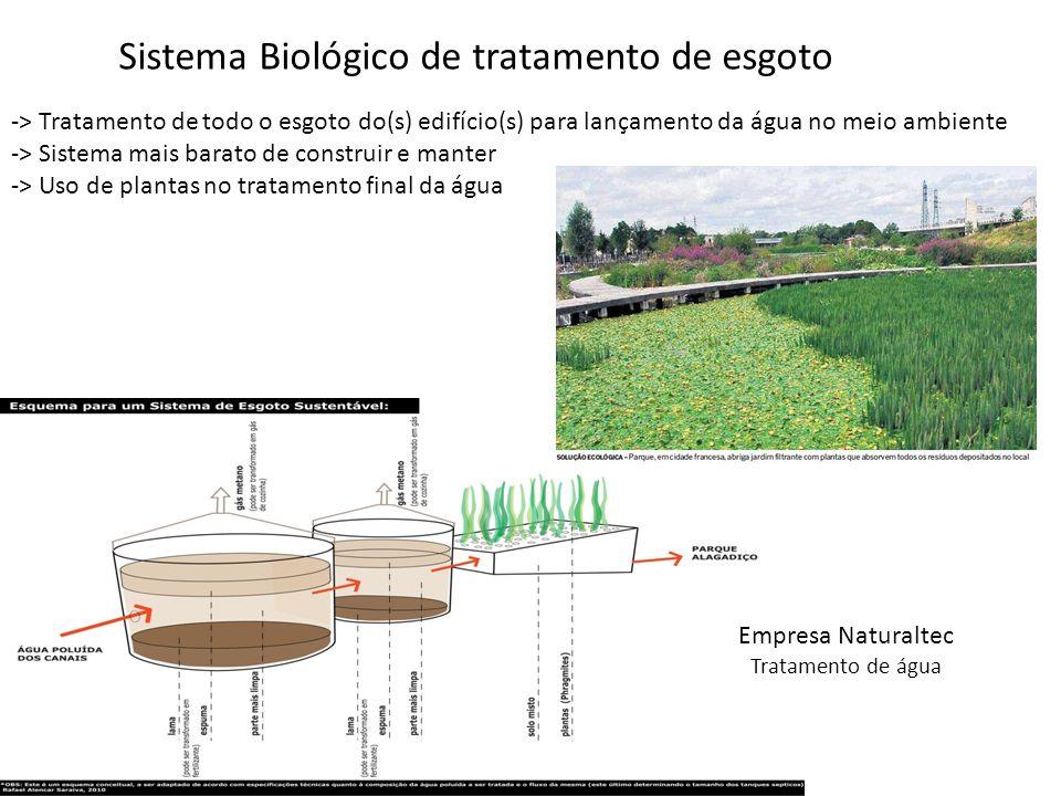 Sistema Biológico de tratamento de esgoto