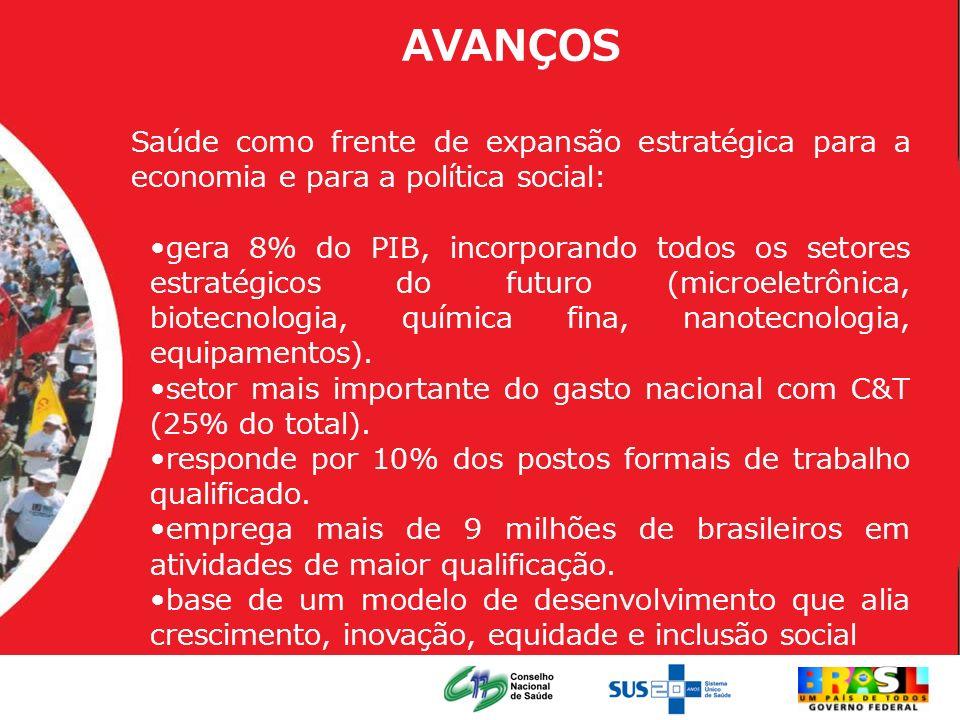 AVANÇOS Saúde como frente de expansão estratégica para a economia e para a política social: