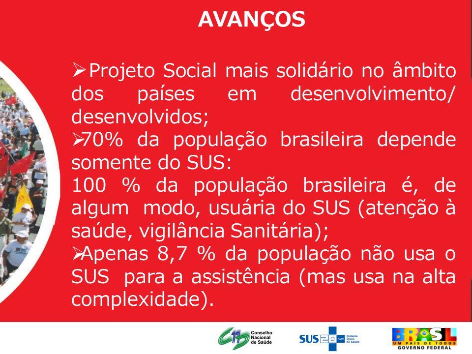 AVANÇOS Projeto Social mais solidário no âmbito dos países em desenvolvimento/ desenvolvidos; 70% da população brasileira depende somente do SUS: