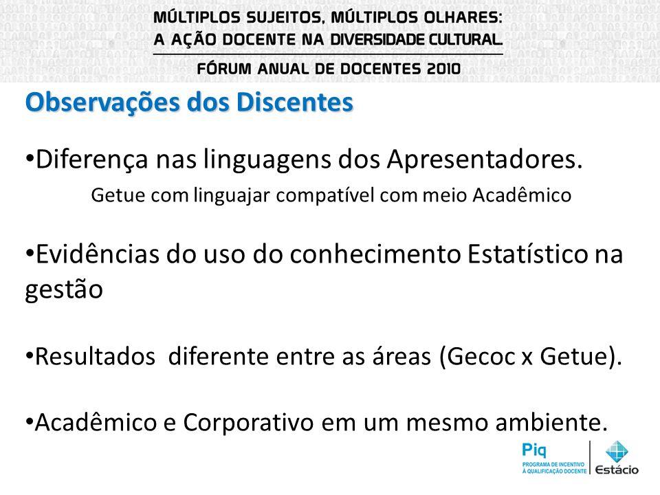 Observações dos Discentes Diferença nas linguagens dos Apresentadores.