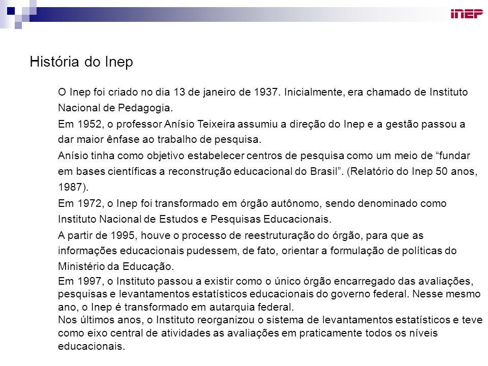 História do Inep O Inep foi criado no dia 13 de janeiro de 1937. Inicialmente, era chamado de Instituto Nacional de Pedagogia.