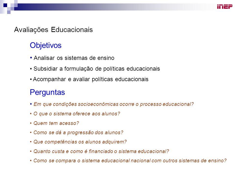 Avaliações Educacionais