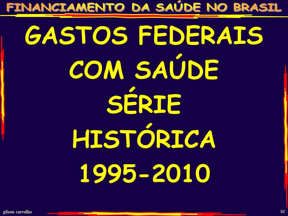 GASTOS FEDERAIS COM SAÚDE SÉRIE HISTÓRICA 1995-2010