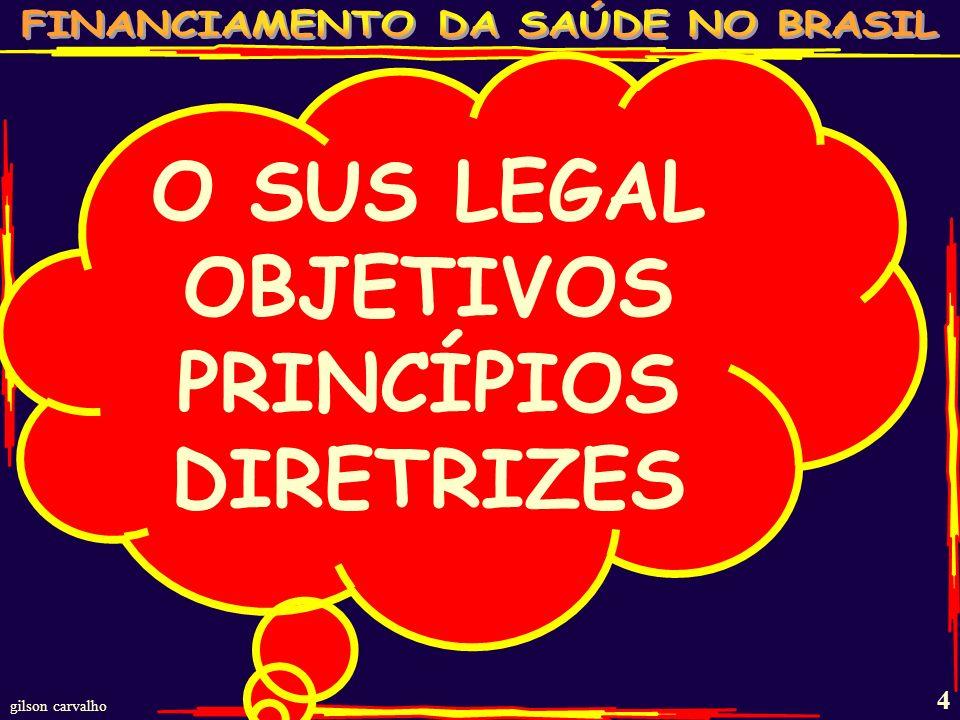 O SUS LEGAL OBJETIVOS PRINCÍPIOS DIRETRIZES