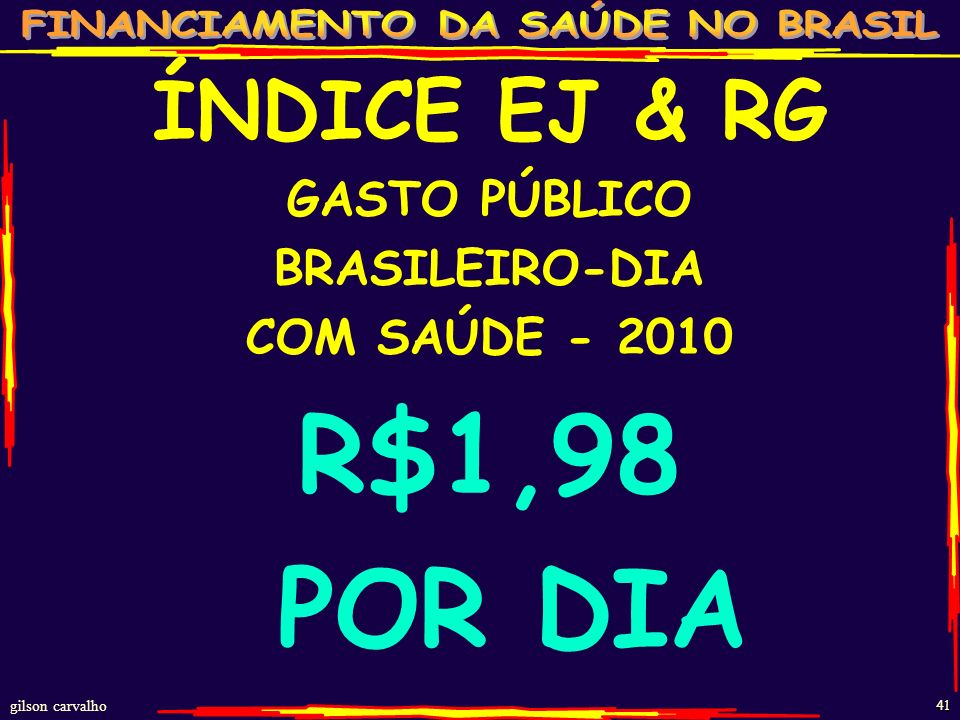 R$1,98 POR DIA ÍNDICE EJ & RG GASTO PÚBLICO BRASILEIRO-DIA