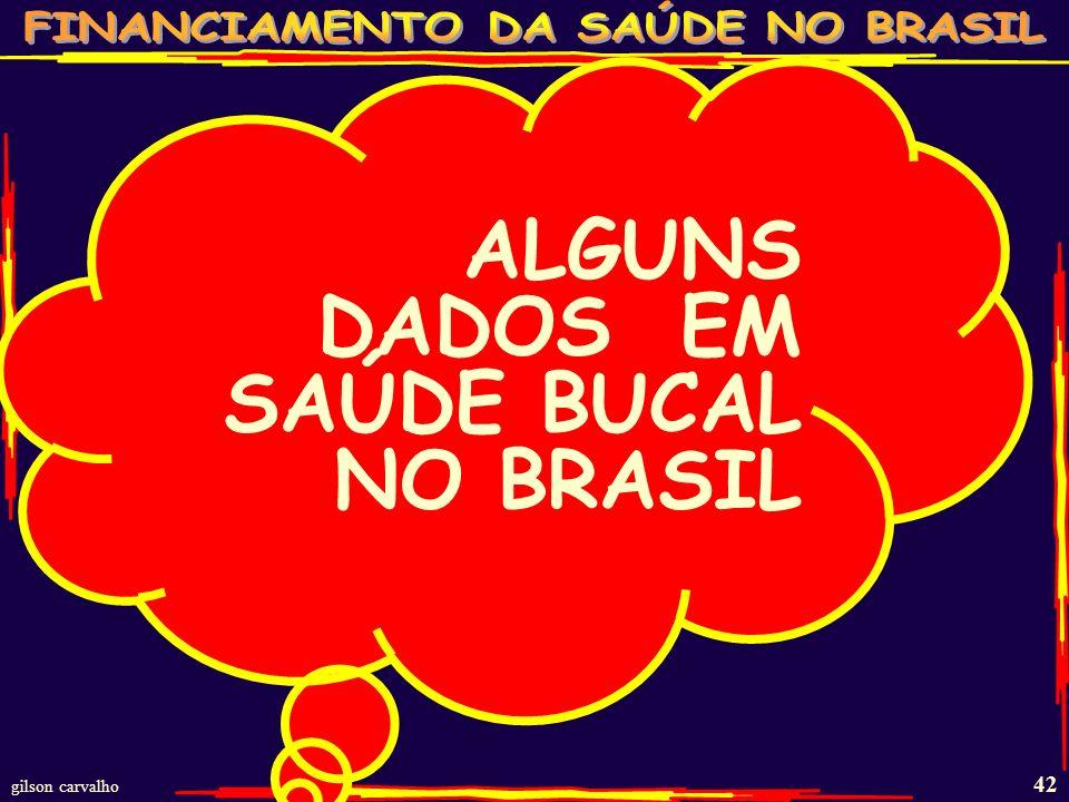 ALGUNS DADOS EM SAÚDE BUCAL NO BRASIL
