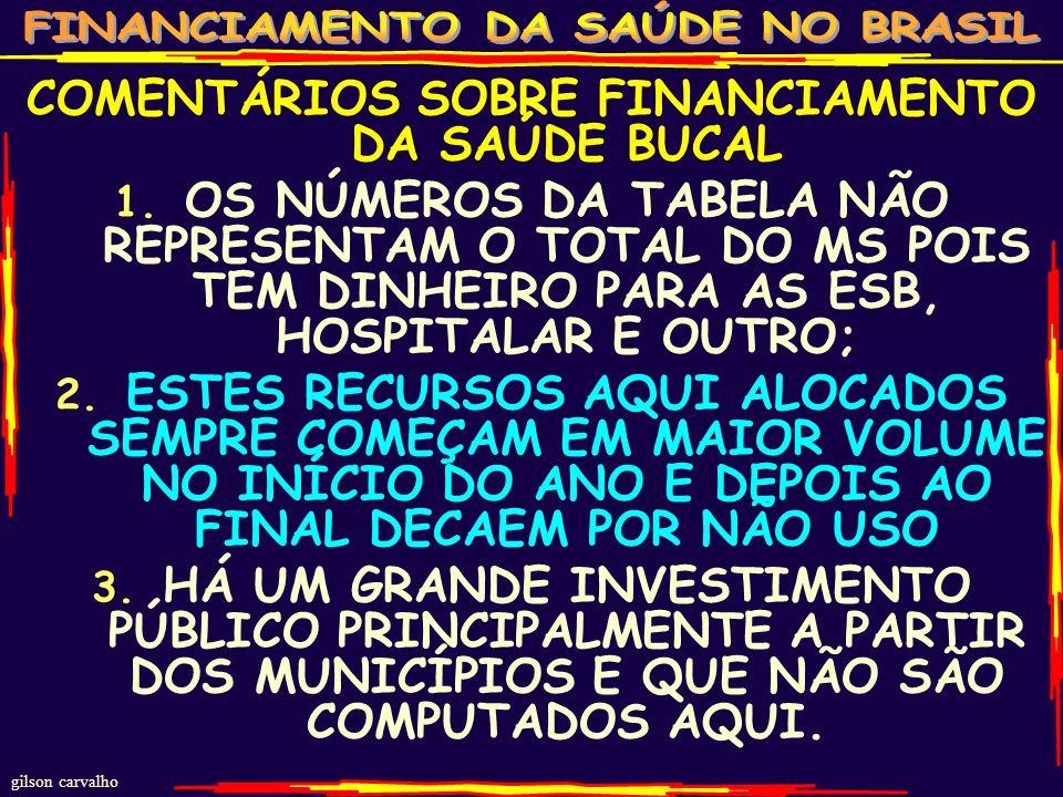 COMENTÁRIOS SOBRE FINANCIAMENTO DA SAÚDE BUCAL