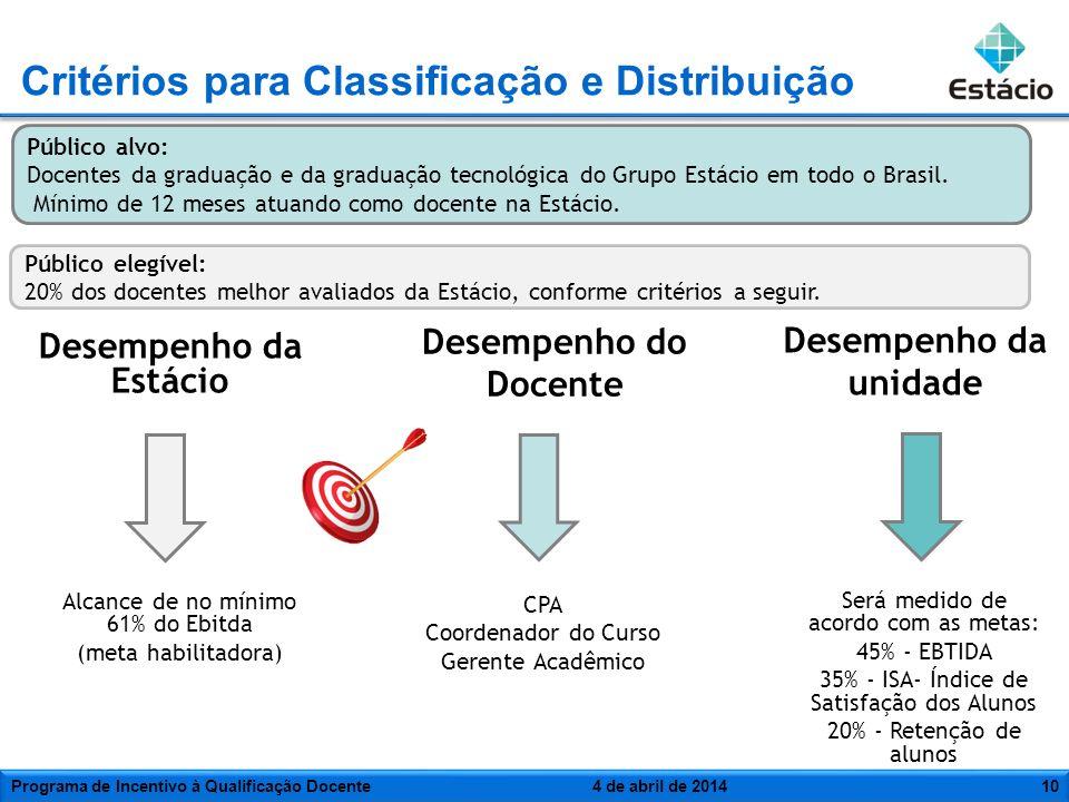 Critérios para Classificação e Distribuição