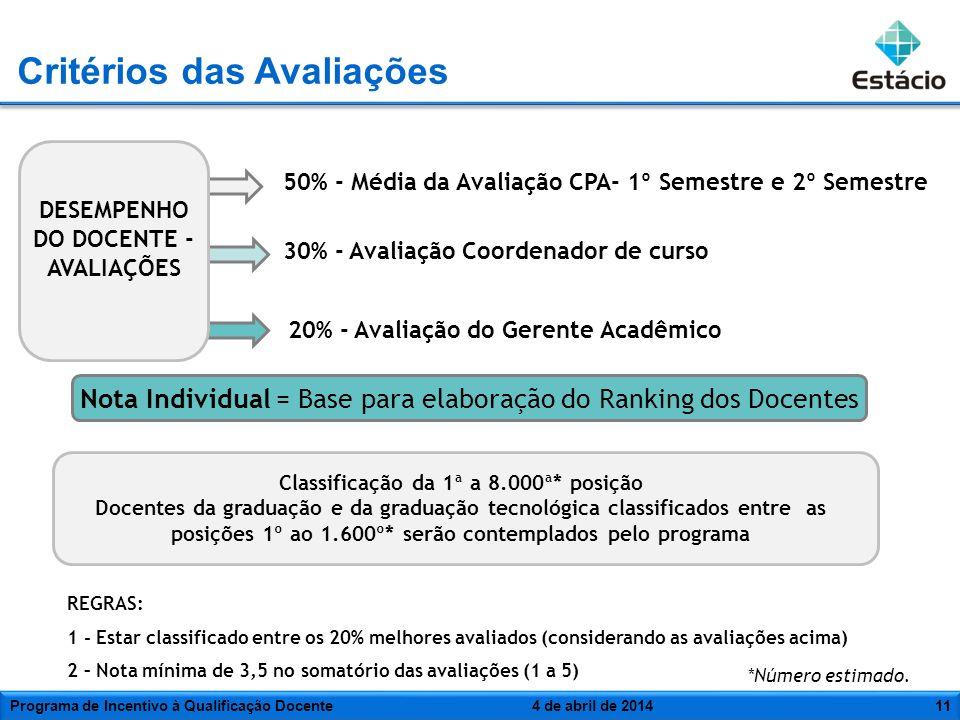 DO DOCENTE - AVALIAÇÕES Classificação da 1ª a 8.000ª* posição
