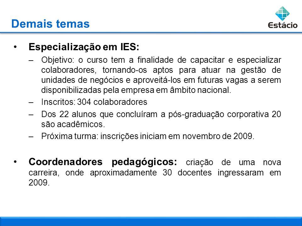 Demais temas Especialização em IES: