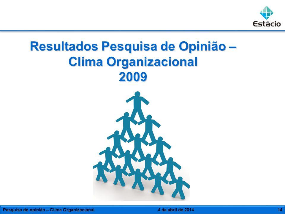 Resultados Pesquisa de Opinião – Clima Organizacional 2009