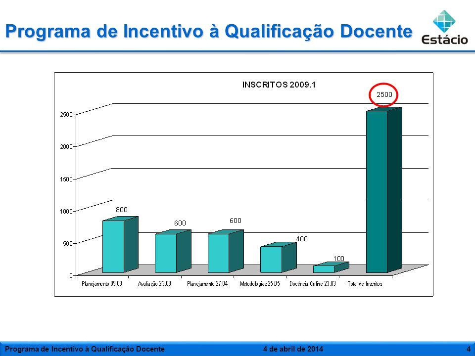 Programa de Incentivo à Qualificação Docente