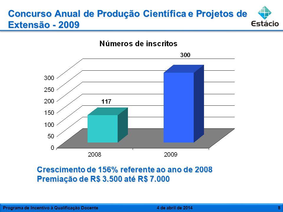 Concurso Anual de Produção Científica e Projetos de Extensão - 2009
