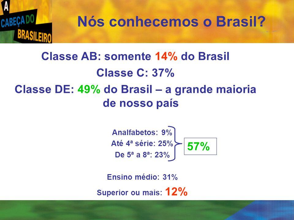 Nós conhecemos o Brasil