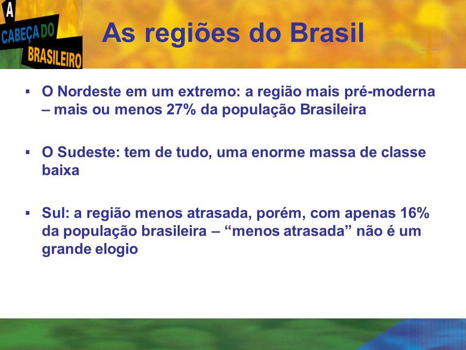 As regiões do Brasil O Nordeste em um extremo: a região mais pré-moderna – mais ou menos 27% da população Brasileira.