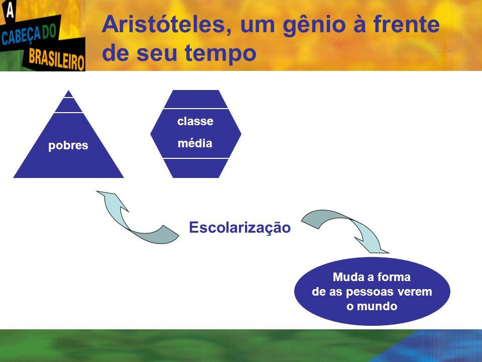 Aristóteles, um gênio à frente de seu tempo