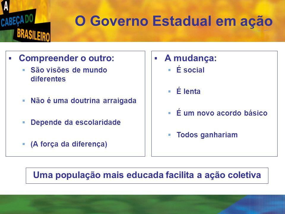 O Governo Estadual em ação