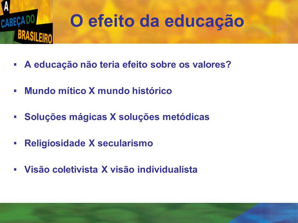 O efeito da educação A educação não teria efeito sobre os valores