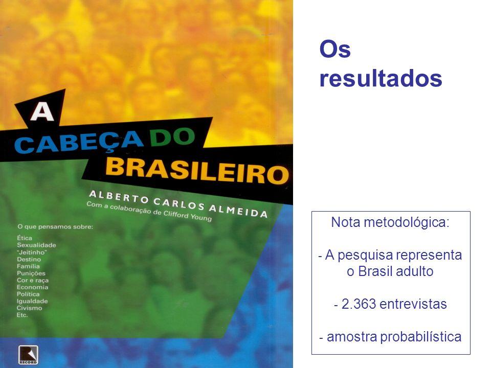 Os resultados Nota metodológica: A pesquisa representa o Brasil adulto