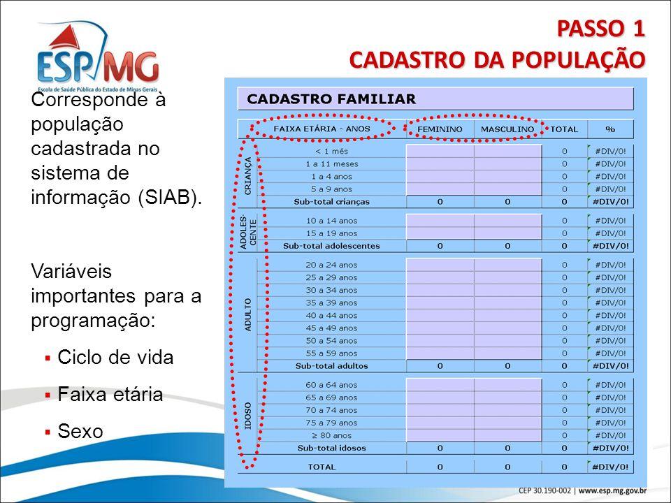 PASSO 1 CADASTRO DA POPULAÇÃO