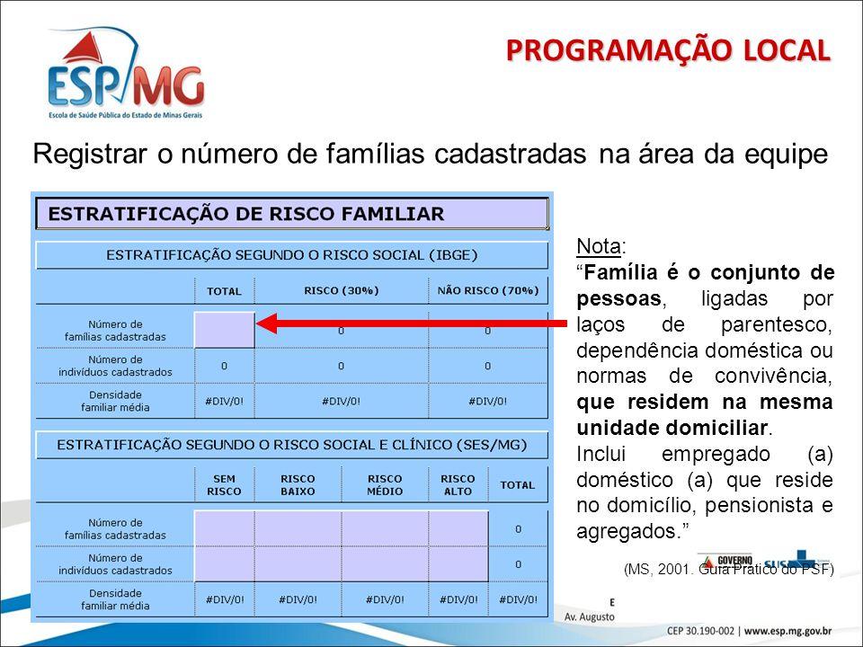 PROGRAMAÇÃO LOCAL Registrar o número de famílias cadastradas na área da equipe. Nota:
