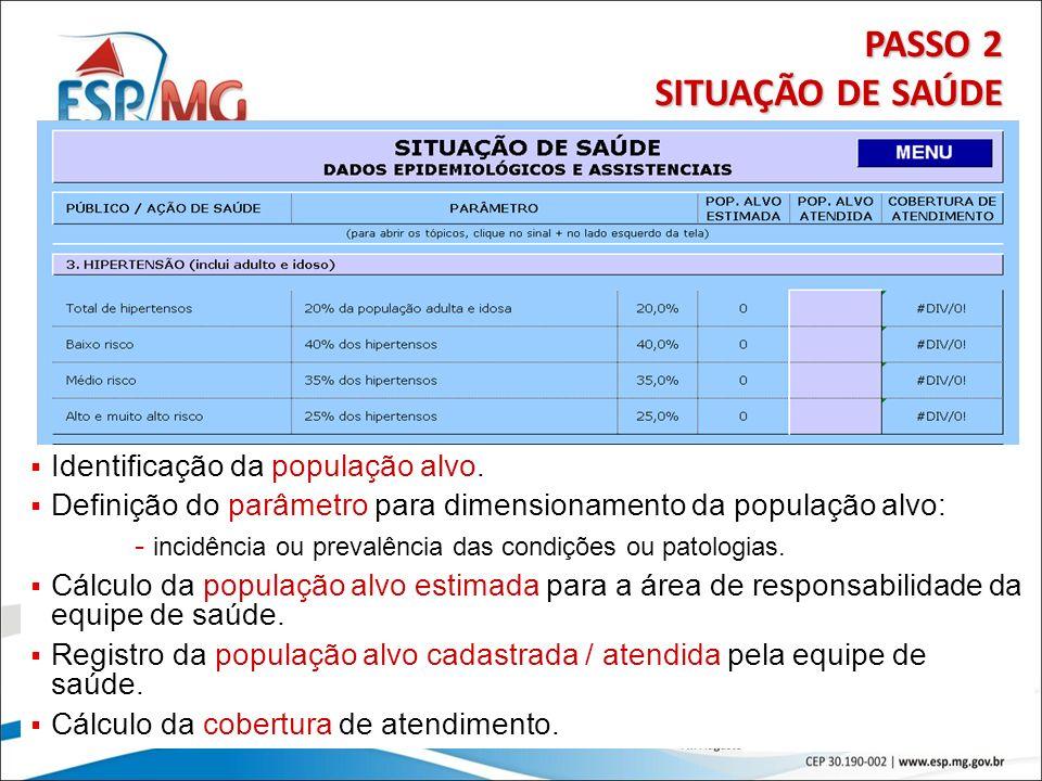 PASSO 2 SITUAÇÃO DE SAÚDE