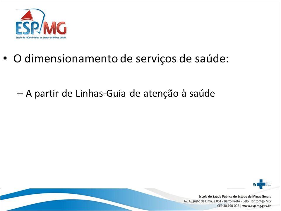 O dimensionamento de serviços de saúde: