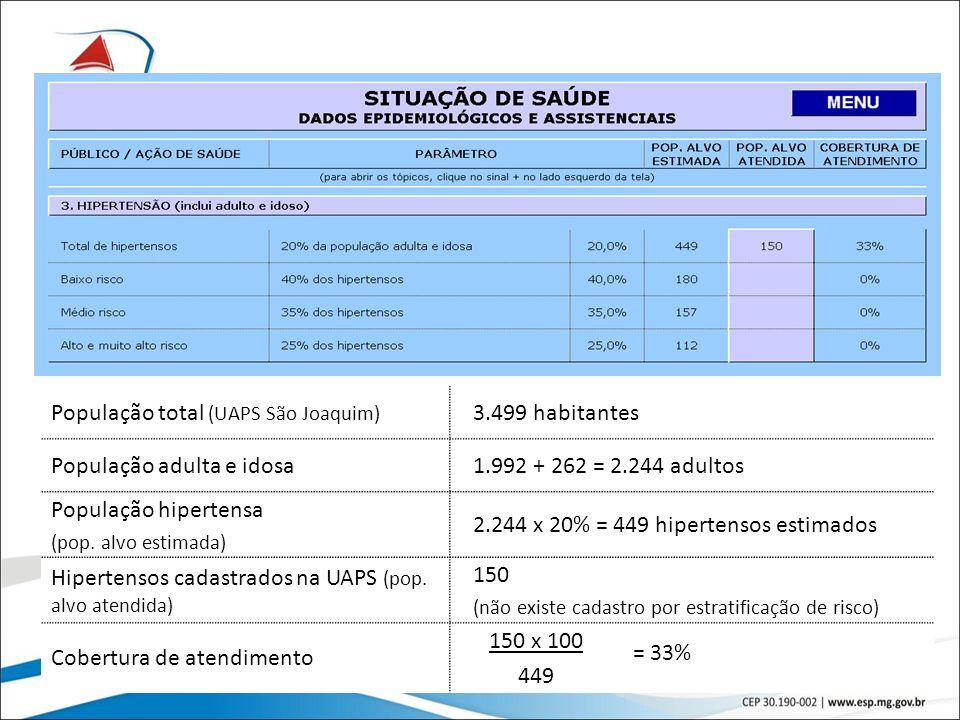 População total (UAPS São Joaquim) 3.499 habitantes