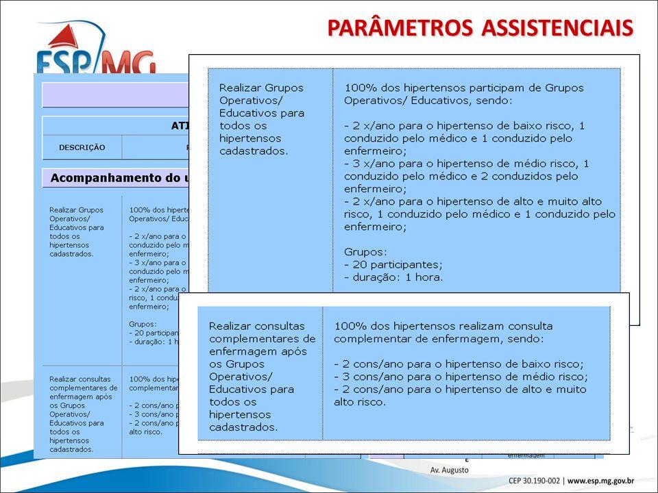 PARÂMETROS ASSISTENCIAIS