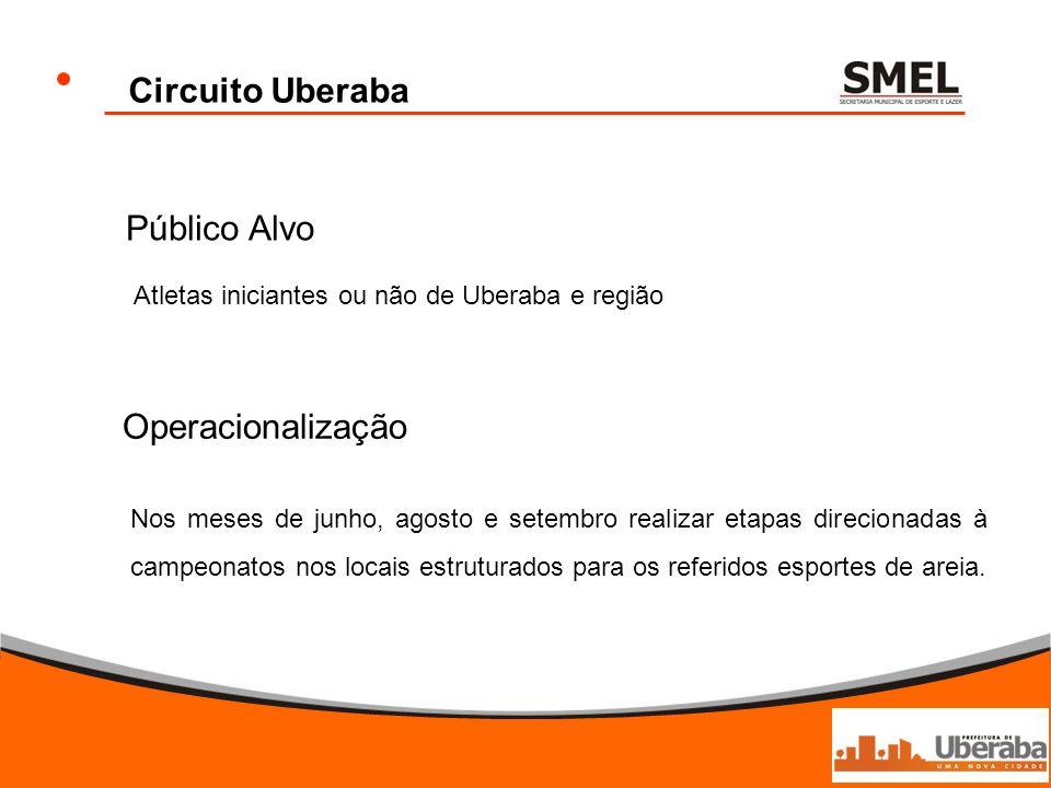 Circuito Uberaba Público Alvo Operacionalização